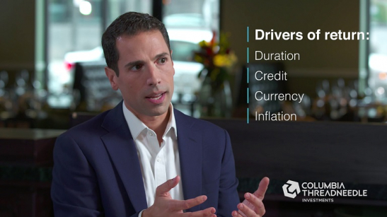 4 Drivers of Return in the Bond Market